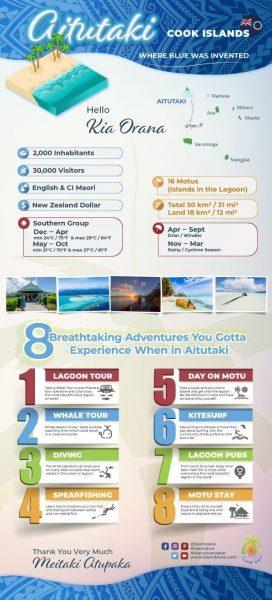 Aitutaki Infographic