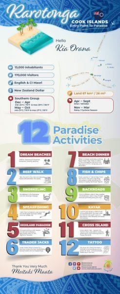 Rarotonga-InfoGraphic